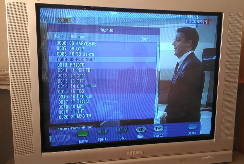 Список каналов цифрового ТВ бесплатно