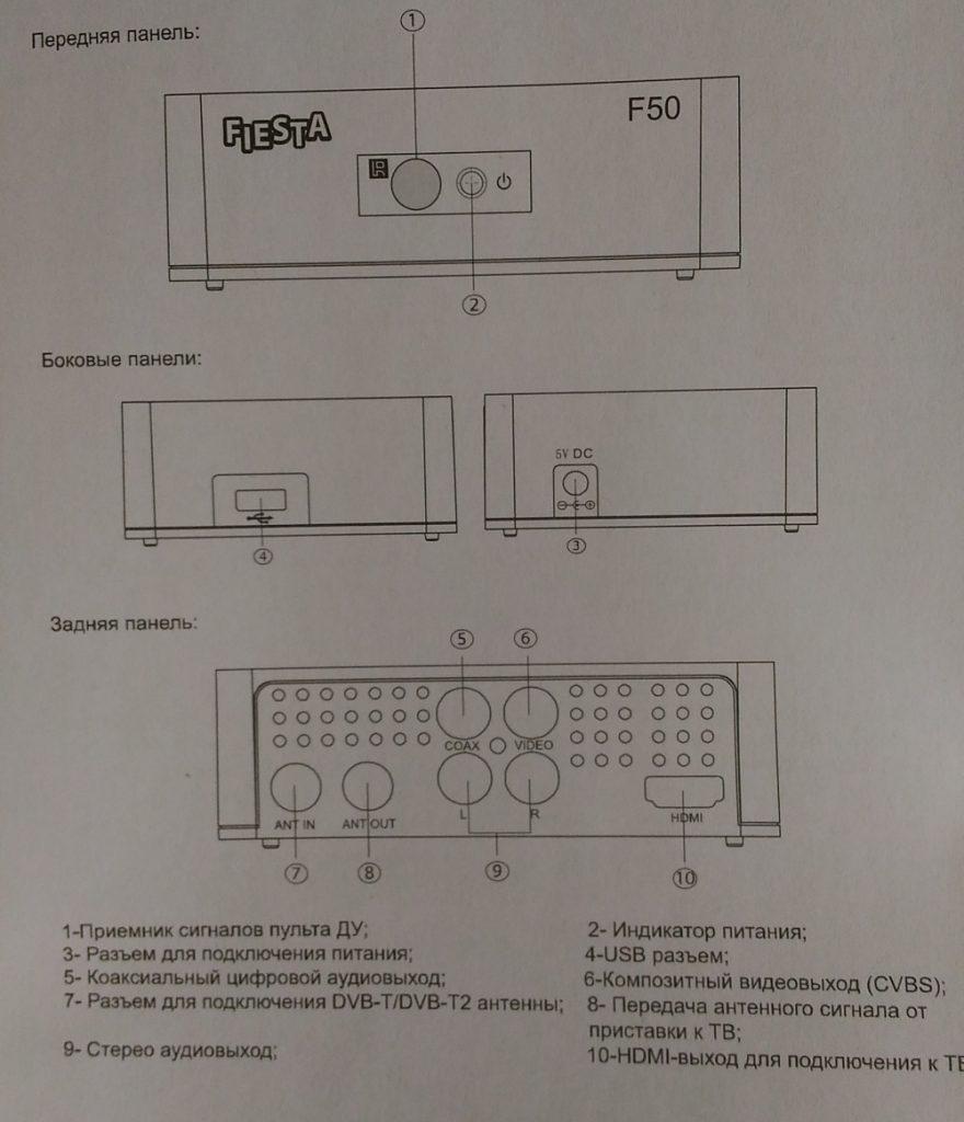 ресивер dvb t2 fiesta f50 инструкция
