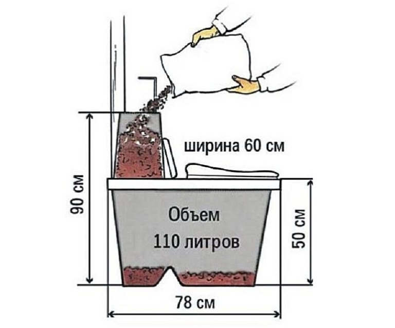 Торфяной биотуалет
